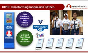 indonesia edtech educational technology