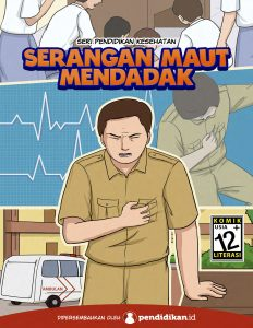 serangan jantung, gejala serangan jantung, cara mencegah penyakit jantung
